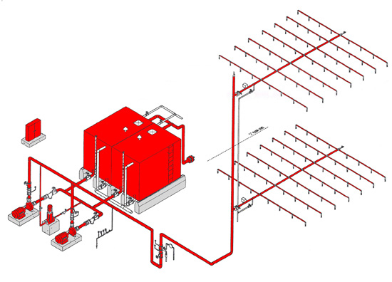 Fire sprinkler system fighting pump accessories